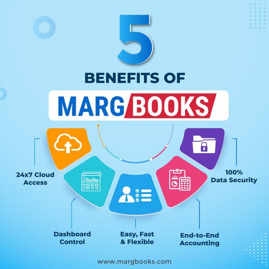 Marg Books – Online Accounting Software has everything you wish for to grow your business to new heights.
